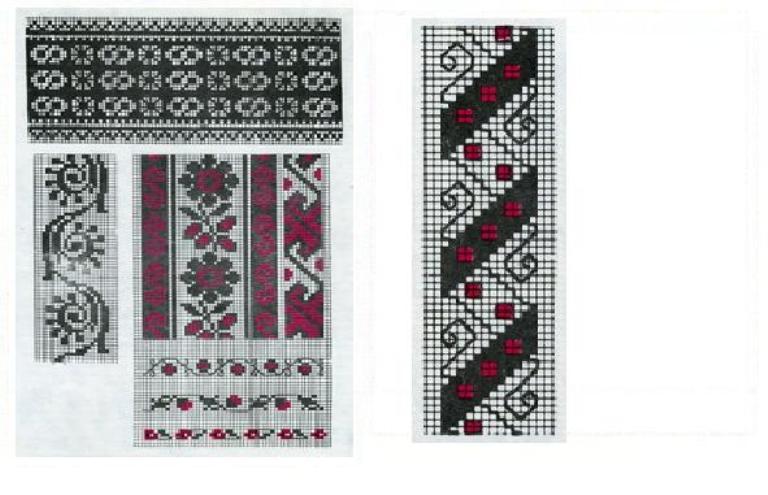 Вся українська вишивка позначена благословенними знаками Води і Сонця.  Сонце часто зображується восьмипелюстковою розеткою чи квіткою e2d58355d9482